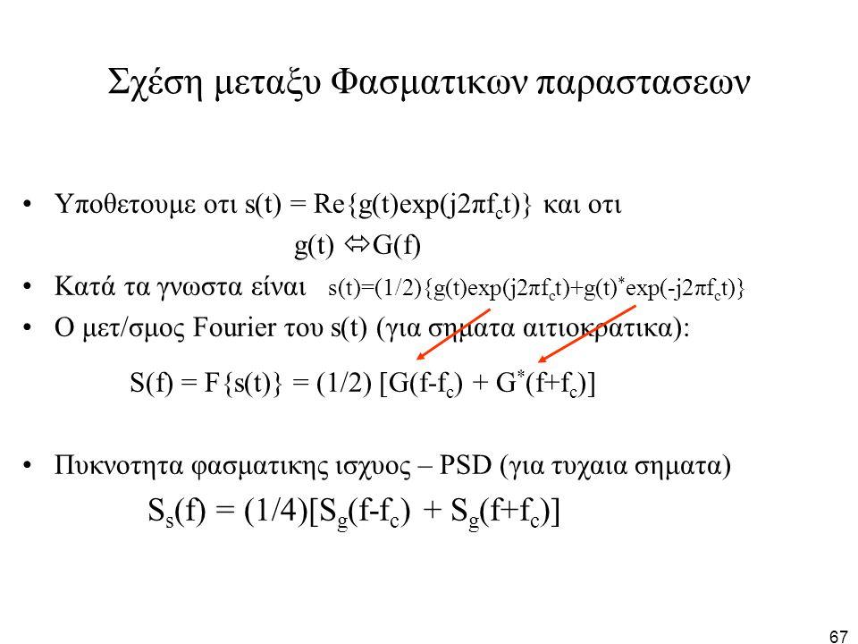 67 Σχέση μεταξυ Φασματικων παραστασεων Υποθετουμε οτι s(t) = Re{g(t)exp(j2πf c t)} και οτι g(t)  G(f) Κατά τα γνωστα είναι s(t)=(1/2){g(t)exp(j2πf c