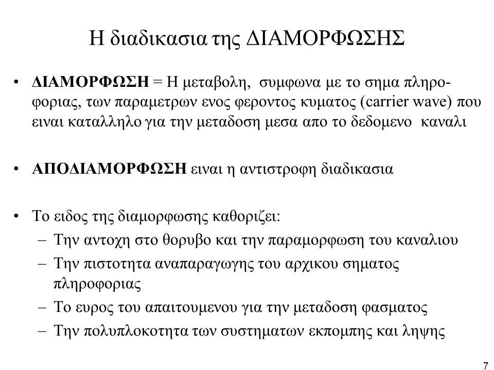 48 Υπερετεροδυνος Δεκτης *Should pass the message but not the mirror image *