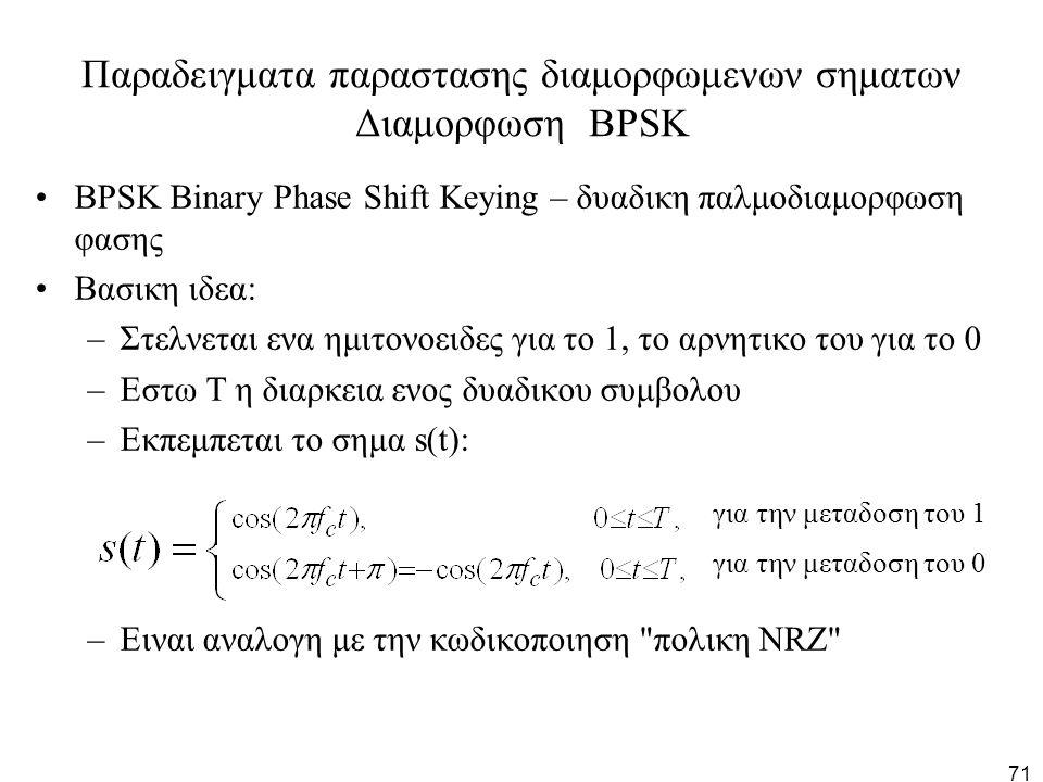 71 Παραδειγματα παραστασης διαμορφωμενων σηματων Διαμορφωση BPSK BPSK Binary Phase Shift Keying – δυαδικη παλμοδιαμορφωση φασης Βασικη ιδεα: –Στελνετα