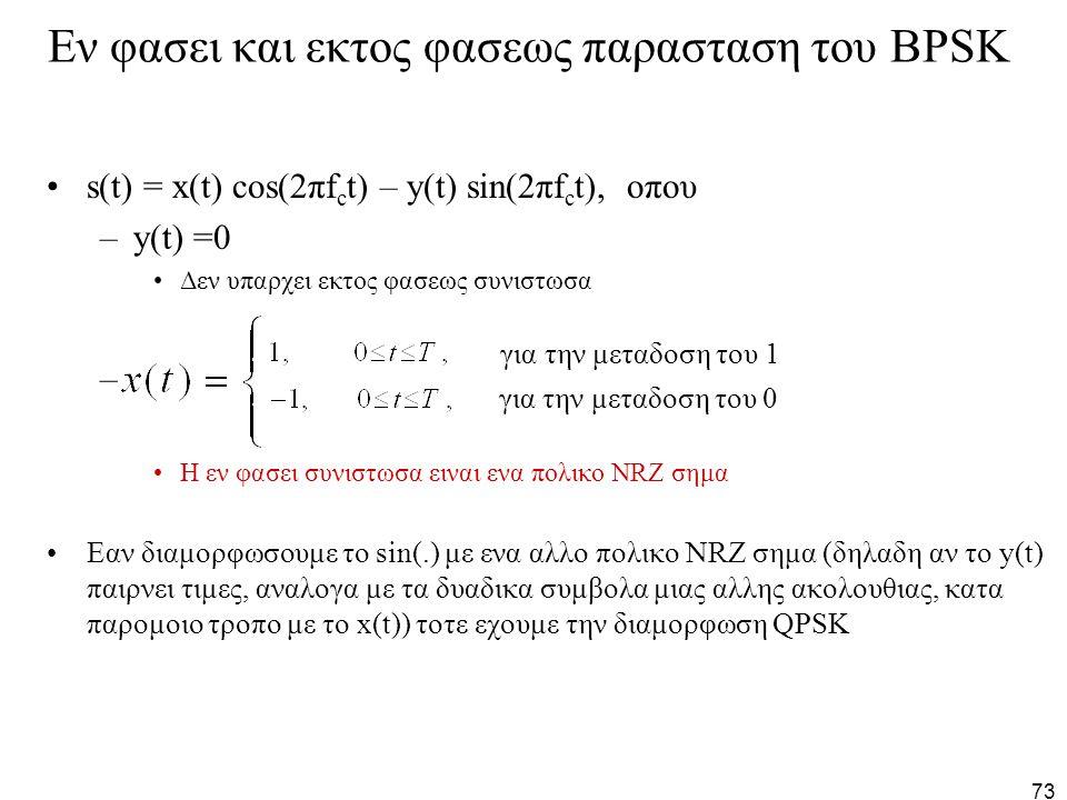 73 Εν φασει και εκτος φασεως παρασταση του BPSK s(t) = x(t) cos(2πf c t) – y(t) sin(2πf c t), οπου –y(t) =0 Δεν υπαρχει εκτος φασεως συνιστωσα – Η εν