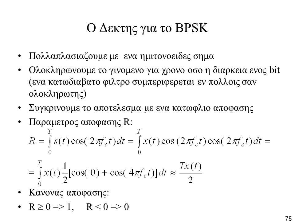 75 O Δεκτης για το BPSK Πολλαπλασιαζουμε με ενα ημιτονοειδες σημα Ολοκληρωνουμε το γινομενο για χρονο οσο η διαρκεια ενος bit (ενα κατωδιαβατο φιλτρο