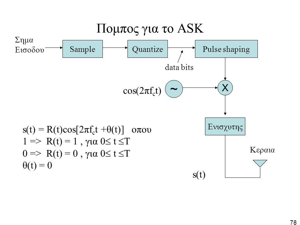 78 Πομπος για το ASK SampleQuantizePulse shaping Χ Ενισχυτης ~ s(t) cos(2πf c t) Κεραια data bits s(t) = R(t)cos[2πf c t +θ(t)] οπου 1 => R(t) = 1, γι