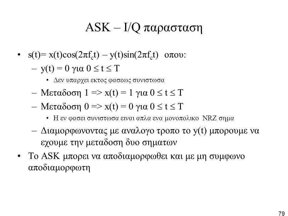 79 ASK – I/Q παρασταση s(t)= x(t)cos(2πf c t) – y(t)sin(2πf c t) οπου: –y(t) = 0 για 0  t  T Δεν υπαρχει εκτος φασεως συνιστωσα –Μεταδοση 1 => x(t)