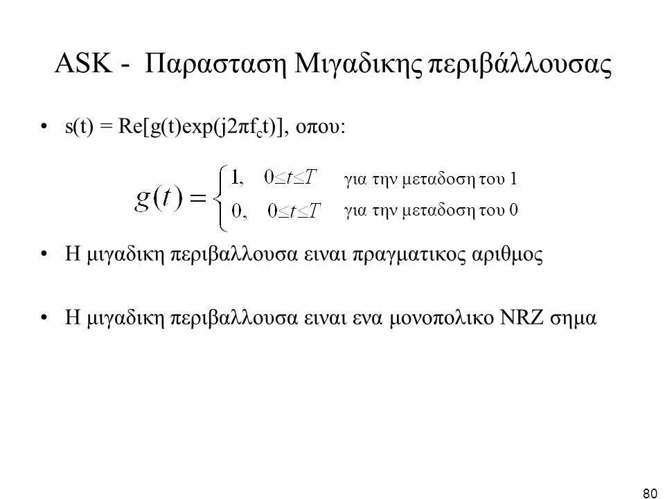 80 ASK - Παρασταση Μιγαδικης περιβάλλουσας s(t) = Re[g(t)exp(j2πf c t)], οπου: Η μιγαδικη περιβαλλουσα ειναι πραγματικος αριθμος Η μιγαδικη περιβαλλου