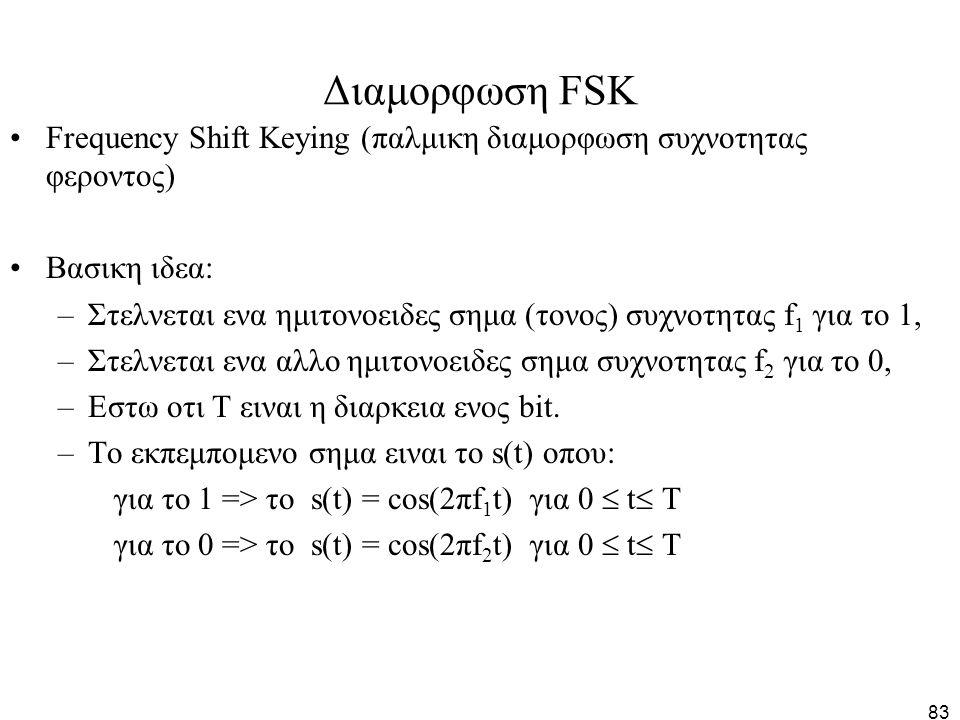 83 Διαμορφωση FSK Frequency Shift Keying (παλμικη διαμορφωση συχνοτητας φεροντος) Βασικη ιδεα: –Στελνεται ενα ημιτονοειδες σημα (τονος) συχνοτητας f 1