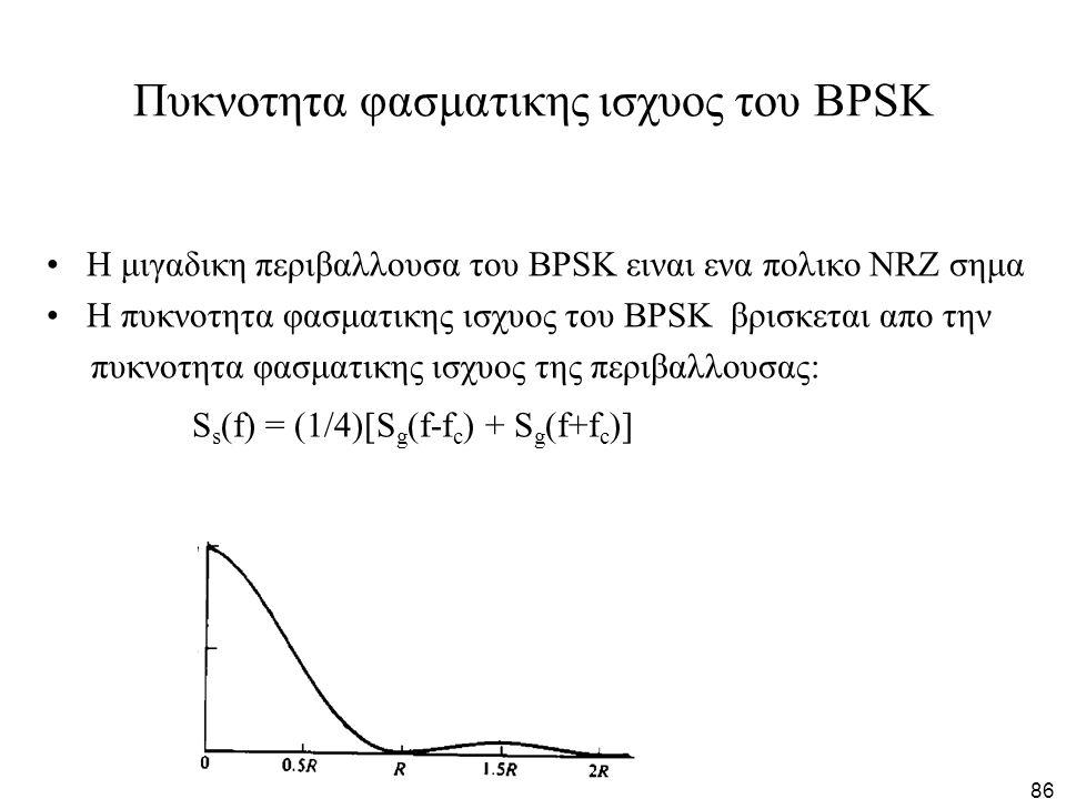 86 Πυκνοτητα φασματικης ισχυος του BPSK H μιγαδικη περιβαλλουσα του BPSK ειναι ενα πολικο NRZ σημα Η πυκνοτητα φασματικης ισχυος του BPSK βρισκεται απ