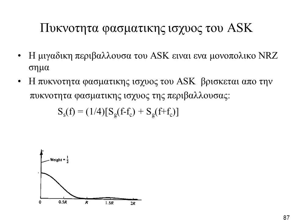 87 Πυκνοτητα φασματικης ισχυος του ASK H μιγαδικη περιβαλλουσα του ASK ειναι ενα μονοπολικο NRZ σημα Η πυκνοτητα φασματικης ισχυος του ASK βρισκεται α