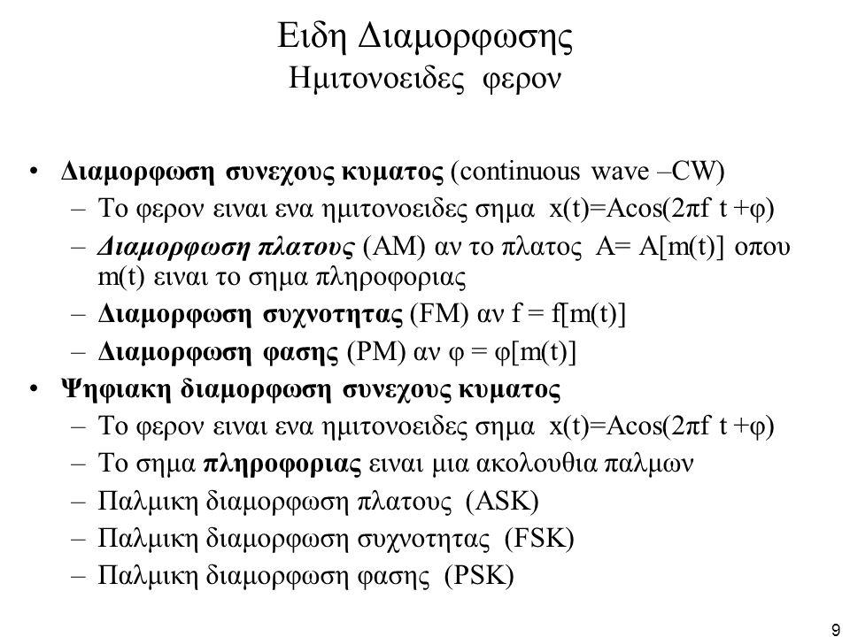 10 Ειδη Διαμορφωσης Παλμικο φερον Αναλογικη διαμορφωση παλμων ( Analog pulse modulation) -Το φερον ειναι μια ακολουθια παλμων -Το σημα πληροφοριας ειναι αναλογικο -Διαμορφωση υψους παλμων (PAM – Pulse Amplitude Modulation) -Διαμορφωση διαρκειας παλμων (PWM – Pulse Width Modulation) -Διαμορφωση θεσης παλμων (PPM – Pulse Position Modulation) Ψηφιακη διαμορφωση παλμων (Digital Pulse Modulation) –Το σημα πληροφοριας ειναι μια ακολουθια δυαδικων παλμων –Παλμοκωδικη Διαμορφωση (PCM – Pulse Code Modulation) A/D μετατροπη: Δειγματοληψία, κβαντισμος και δυαδικη κωδικοποιηση.