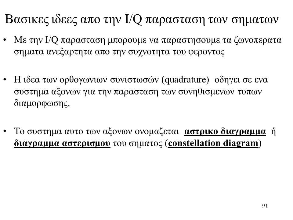 91 Βασικες ιδεες απο την I/Q παρασταση των σηματων Με την I/Q παρασταση μπορουμε να παραστησουμε τα ζωνοπερατα σηματα ανεξαρτητα απο την συχνοτητα του