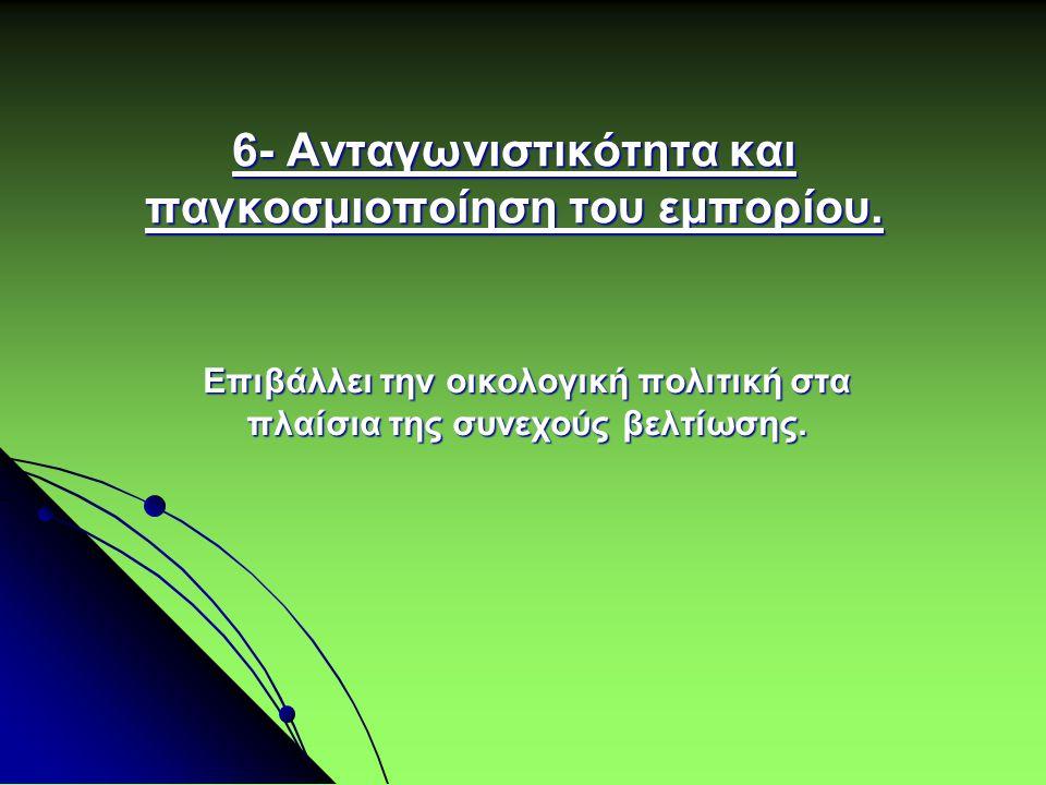 5- Πιέσεις από οικολογικές οργανώσεις 5- Πιέσεις από οικολογικές οργανώσεις Αρνητικές επιπτώσεις στο προφίλ της επιχείρησης.