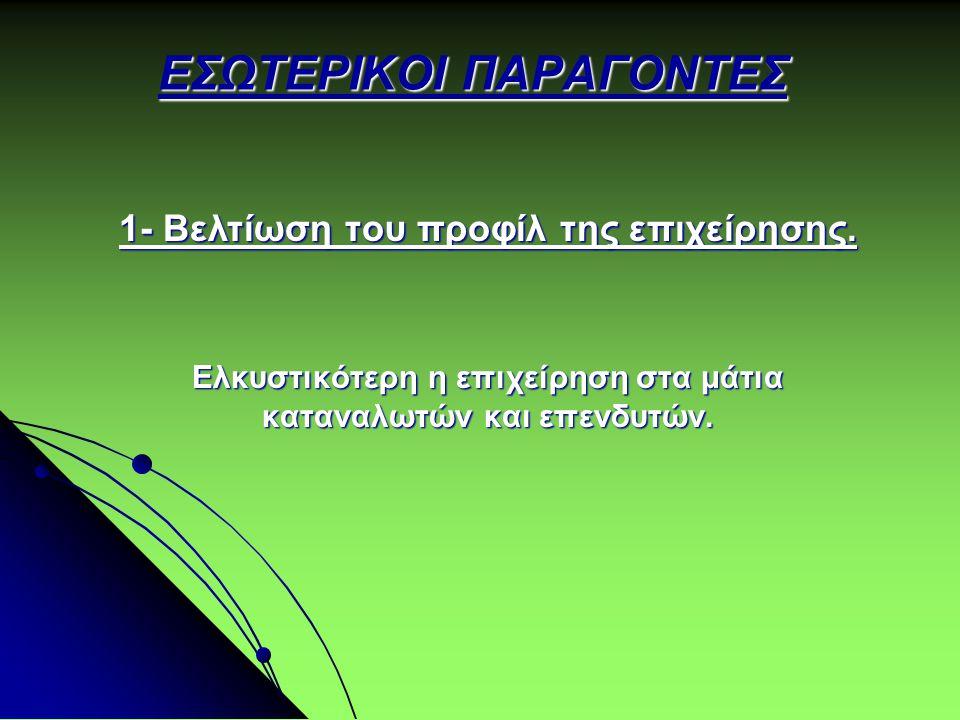 6- Ανταγωνιστικότητα και παγκοσμιοποίηση του εμπορίου.
