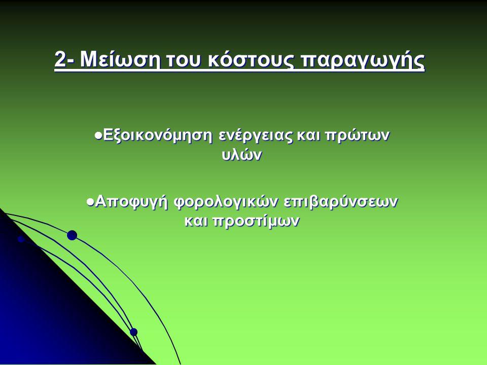 ΕΣΩΤΕΡΙΚΟΙ ΠΑΡΑΓΟΝΤΕΣ 1- Βελτίωση του προφίλ της επιχείρησης.