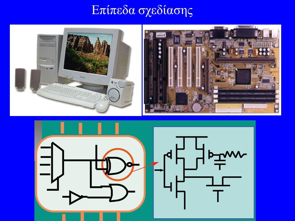 Περιεχομενα Μαθηματος Εισαγωγή Δυαδικά Συστήματα Άλγεβρα Boole και Λογικές Πύλες Απλοποίηση Συναρτήσεων Boole Συνδυαστική Λογική Συνδυαστικά Κυκλώματα με MSI και PLD Σύγχρονα Ακολουθιακά Κυκλώματα Καταχωρητές, Μετρητές και Μονάδες Μνήμης Αλγοριθμικές Μηχανές Καταστάσεων