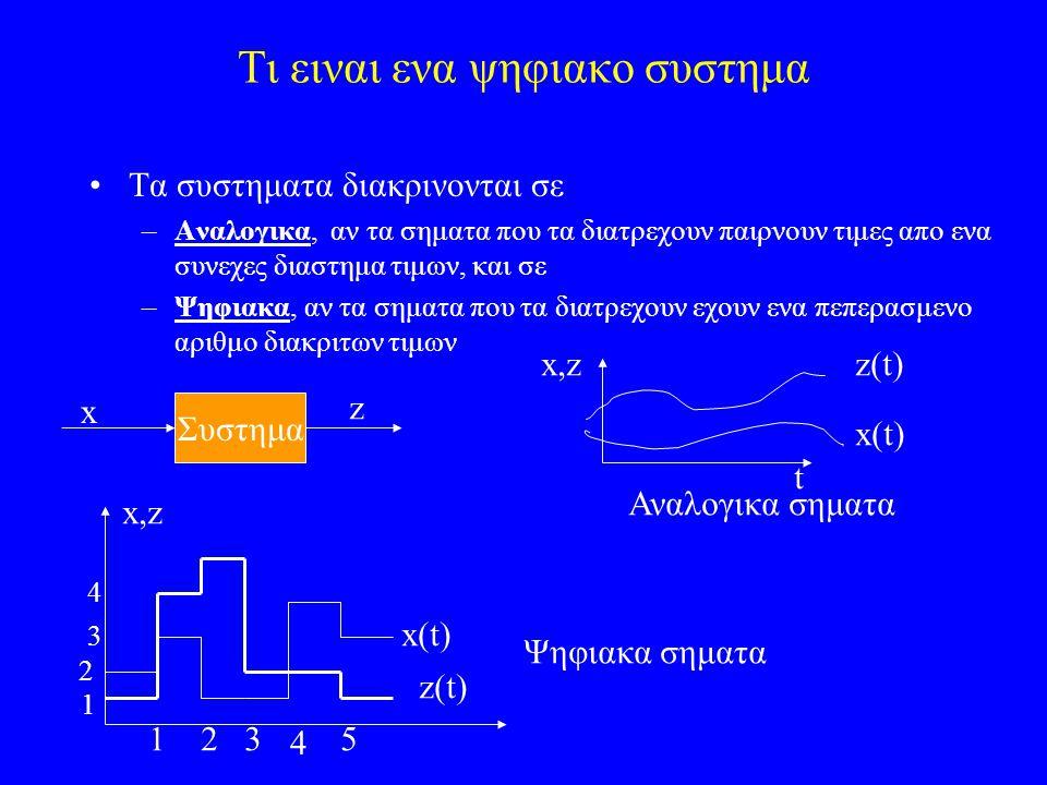 Τι ειναι ενα ψηφιακο συστημα Τα συστηματα διακρινονται σε –Αναλογικα, αν τα σηματα που τα διατρεχουν παιρνουν τιμες απο ενα συνεχες διαστημα τιμων, και σε –Ψηφιακα, αν τα σηματα που τα διατρεχουν εχουν ενα πεπερασμενο αριθμο διακριτων τιμων Συστημα x z t x,z x(t) z(t) 123 4 5 1 2 3 4 x(t) z(t) x,z Αναλογικα σηματα Ψηφιακα σηματα