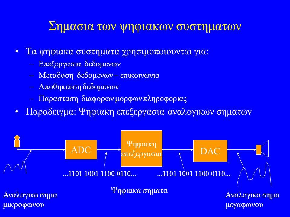 Σημασια των ψηφιακων συστηματων Τα ψηφιακα συστηματα χρησιμοποιουνται για: –Επεξεργασια δεδομενων –Μεταδοση δεδομενων – επικοινωνια –Αποθηκευση δεδομενων –Παρασταση διαφορων μορφων πληροφοριας Παραδειγμα: Ψηφιακη επεξεργασια αναλογικων σηματων ADC Ψηφιακη επεξεργασια DAC Αναλογικο σημα μικροφωνου Αναλογικο σημα μεγαφωνου...1101 1001 1100 0110...