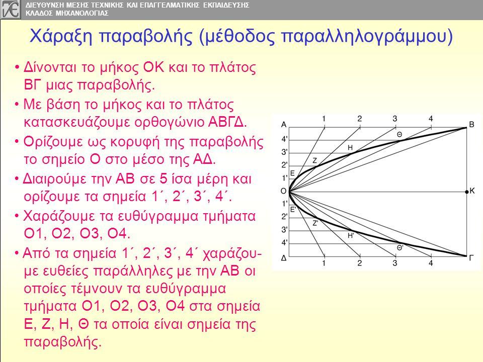 ΔΙΕΥΘΥΝΣΗ ΜΕΣΗΣ ΤΕΧΝΙΚΗΣ ΚΑΙ ΕΠΑΓΓΕΛΜΑΤΙΚΗΣ ΕΚΠΑΙΔΕΥΣΗΣ ΚΛΑΔΟΣ MΗΧΑΝΟΛΟΓΙΑΣ Χάραξη παραβολής (μέθοδος παραλληλογράμμου) Δίνονται το μήκος ΟΚ και το πλ