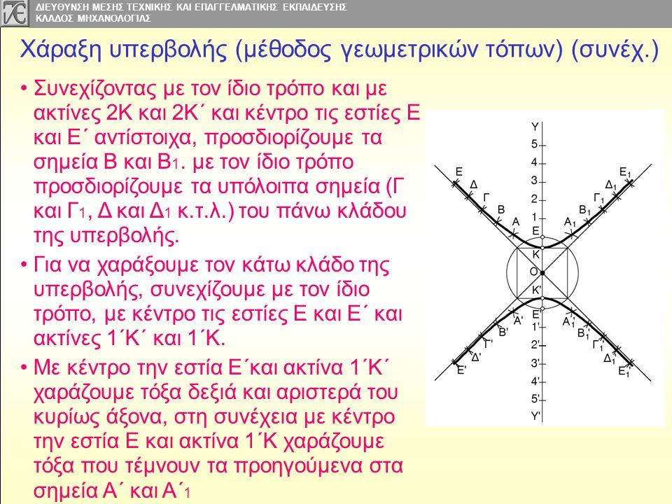 ΔΙΕΥΘΥΝΣΗ ΜΕΣΗΣ ΤΕΧΝΙΚΗΣ ΚΑΙ ΕΠΑΓΓΕΛΜΑΤΙΚΗΣ ΕΚΠΑΙΔΕΥΣΗΣ ΚΛΑΔΟΣ MΗΧΑΝΟΛΟΓΙΑΣ Χάραξη υπερβολής (μέθοδος γεωμετρικών τόπων) (συνέχ.) Συνεχίζοντας με τον