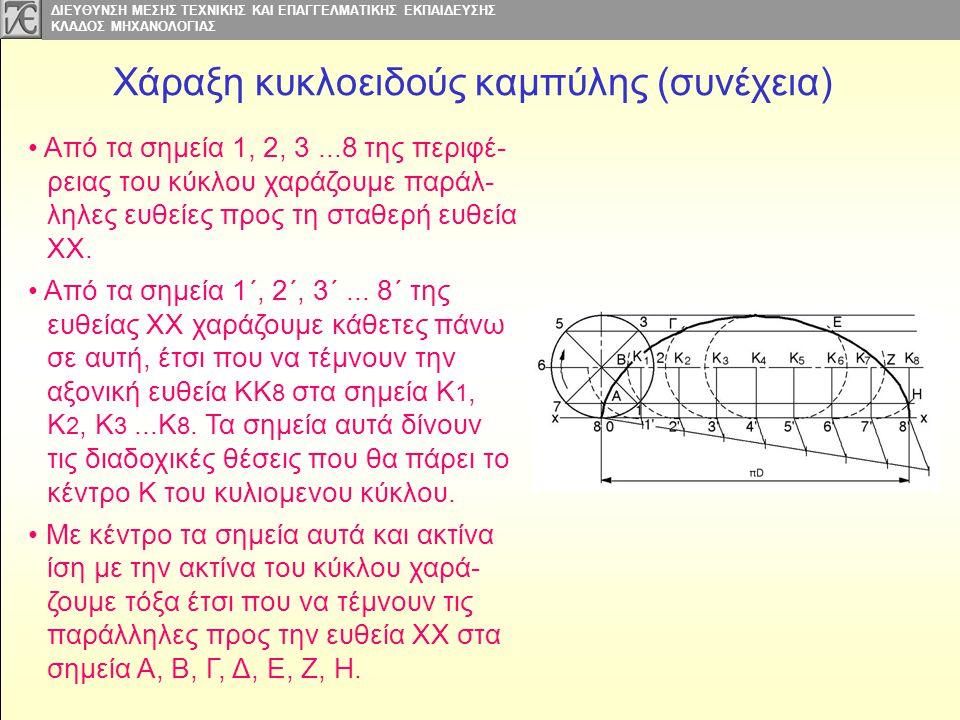 ΔΙΕΥΘΥΝΣΗ ΜΕΣΗΣ ΤΕΧΝΙΚΗΣ ΚΑΙ ΕΠΑΓΓΕΛΜΑΤΙΚΗΣ ΕΚΠΑΙΔΕΥΣΗΣ ΚΛΑΔΟΣ MΗΧΑΝΟΛΟΓΙΑΣ Χάραξη κυκλοειδούς καμπύλης (συνέχεια) Από τα σημεία 1, 2, 3...8 της περιφ