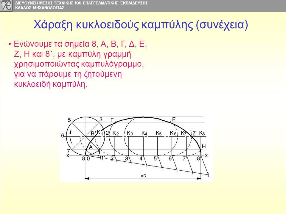 ΔΙΕΥΘΥΝΣΗ ΜΕΣΗΣ ΤΕΧΝΙΚΗΣ ΚΑΙ ΕΠΑΓΓΕΛΜΑΤΙΚΗΣ ΕΚΠΑΙΔΕΥΣΗΣ ΚΛΑΔΟΣ MΗΧΑΝΟΛΟΓΙΑΣ Χάραξη κυκλοειδούς καμπύλης (συνέχεια) Ενώνουμε τα σημεία 8, Α, Β, Γ, Δ, Ε
