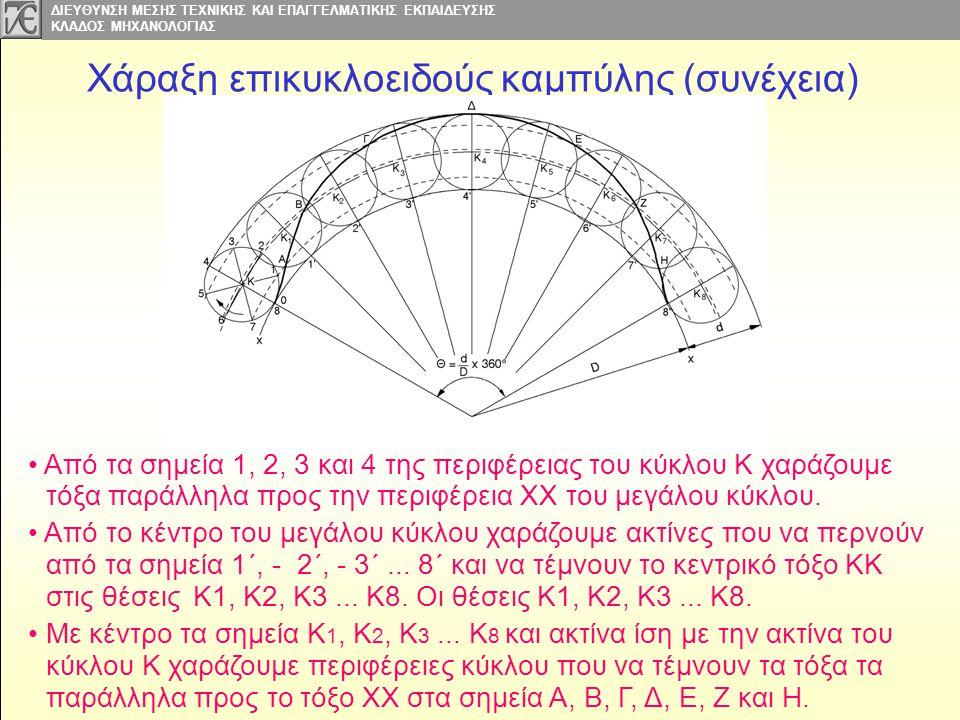 ΔΙΕΥΘΥΝΣΗ ΜΕΣΗΣ ΤΕΧΝΙΚΗΣ ΚΑΙ ΕΠΑΓΓΕΛΜΑΤΙΚΗΣ ΕΚΠΑΙΔΕΥΣΗΣ ΚΛΑΔΟΣ MΗΧΑΝΟΛΟΓΙΑΣ Χάραξη επικυκλοειδούς καμπύλης (συνέχεια) Από τα σημεία 1, 2, 3 και 4 της