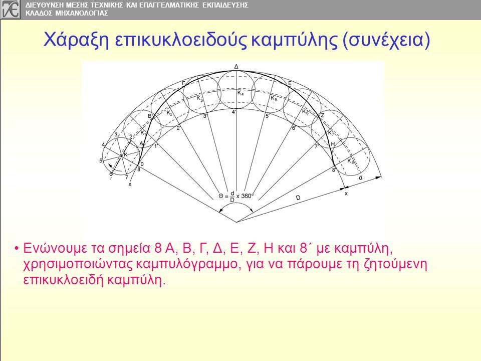 ΔΙΕΥΘΥΝΣΗ ΜΕΣΗΣ ΤΕΧΝΙΚΗΣ ΚΑΙ ΕΠΑΓΓΕΛΜΑΤΙΚΗΣ ΕΚΠΑΙΔΕΥΣΗΣ ΚΛΑΔΟΣ MΗΧΑΝΟΛΟΓΙΑΣ Χάραξη επικυκλοειδούς καμπύλης (συνέχεια) Ενώνουμε τα σημεία 8 Α, Β, Γ, Δ,