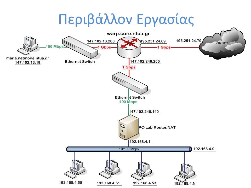 Introduction1-4 loss (απώλεια) και delay (καθυστέρηση) Τα πακέτα packets μπαίνουν σε ουρές από buffers Ο ρυθμός εισόδου packet ξεπερνά την διαθέσιμη χωρητικότητα του output link packets queue, περιμένουν για εξυπηρέτηση A B packet για μετάδοση (delay) packets σε ουρά (delay) ελεύθεροι (διαθέσιμοι) buffers: τα νέα πακέτα απορρίπτονται (loss) εάν δεν υπάρχουν διαθέσιμοι buffers