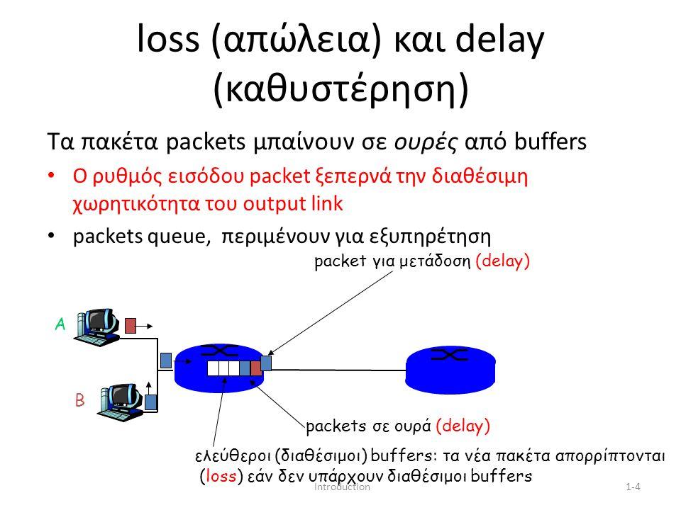 Introduction1-4 loss (απώλεια) και delay (καθυστέρηση) Τα πακέτα packets μπαίνουν σε ουρές από buffers Ο ρυθμός εισόδου packet ξεπερνά την διαθέσιμη χ