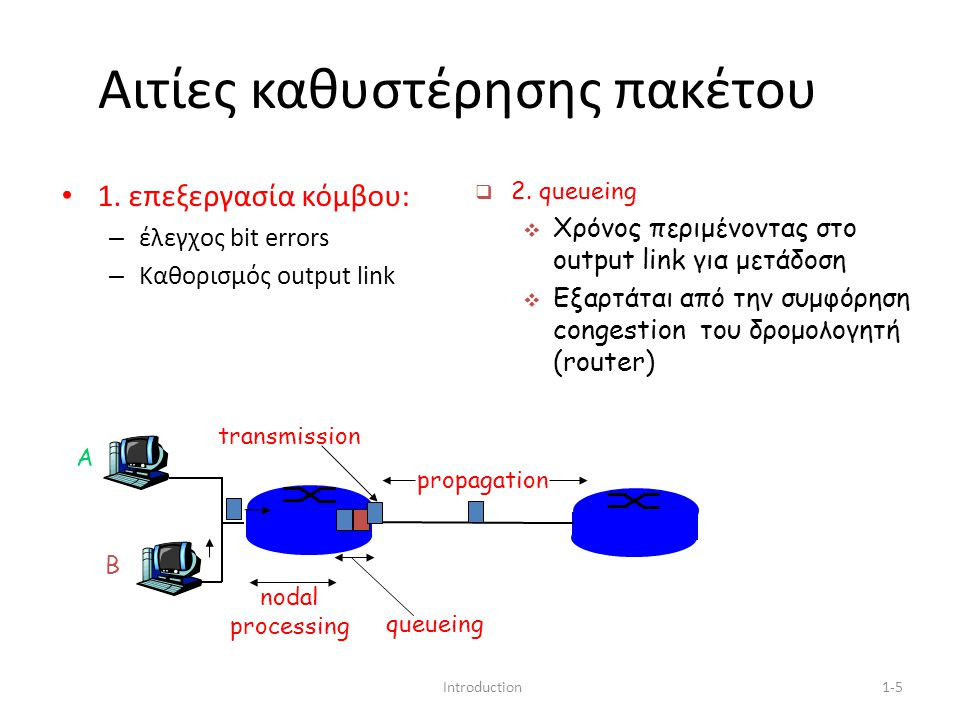 Introduction1-6 Καθυστέρηση σε packet-switched networks 3.