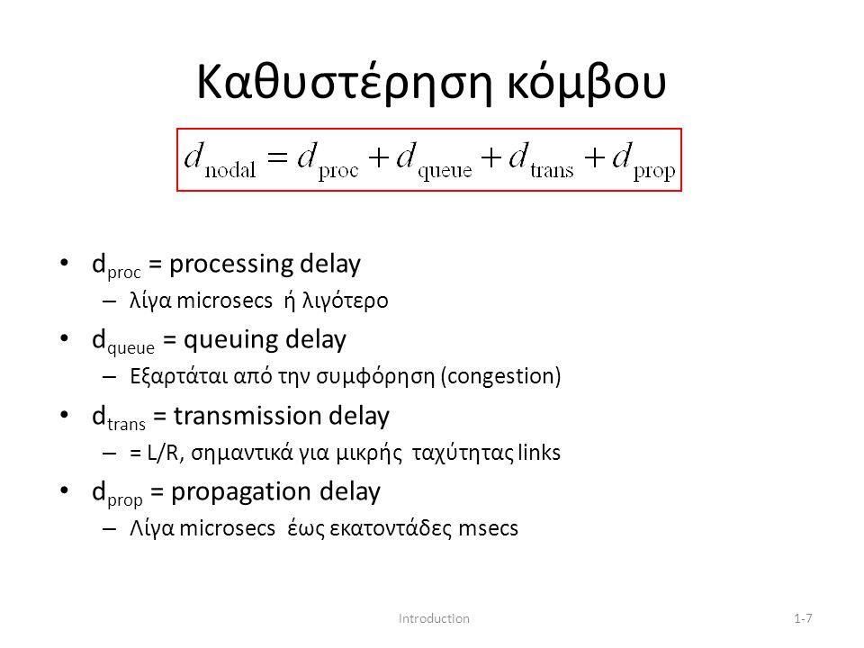 Introduction1-7 Καθυστέρηση κόμβου d proc = processing delay – λίγα microsecs ή λιγότερο d queue = queuing delay – Εξαρτάται από την συμφόρηση (conges