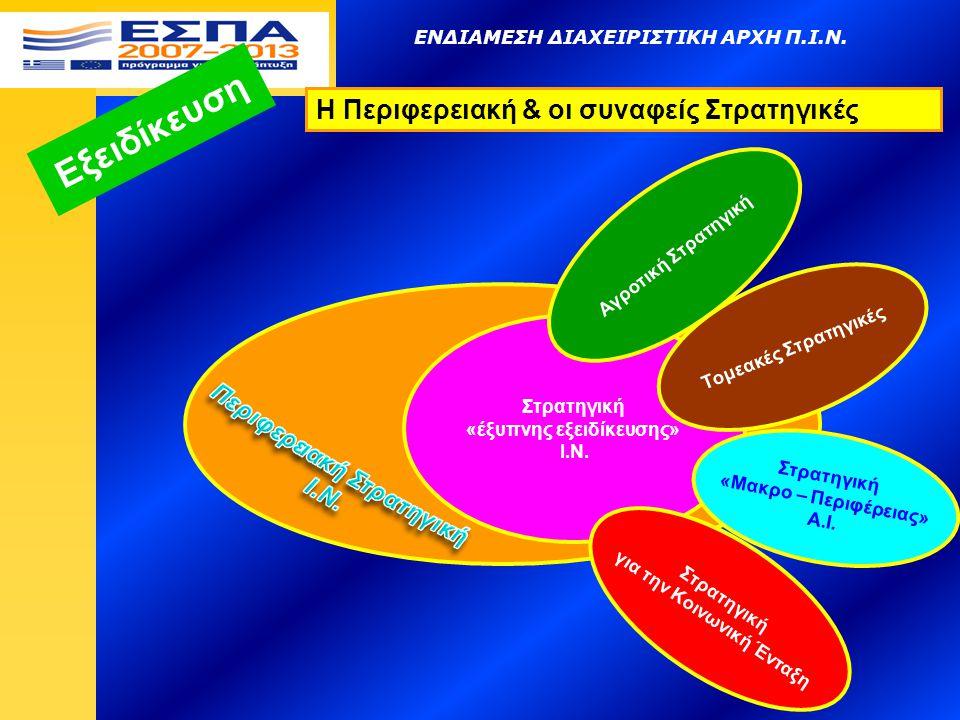 Η Περιφερειακή & οι συναφείς Στρατηγικές Στρατηγική «έξυπνης εξειδίκευσης» Ι.Ν.