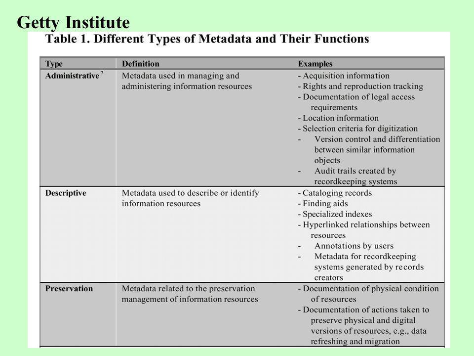 Μεταδεδομένα-ΤΑΒ ΜΠΣ-Κ.Τοράκη-16/3/2004 26 Getty Institute
