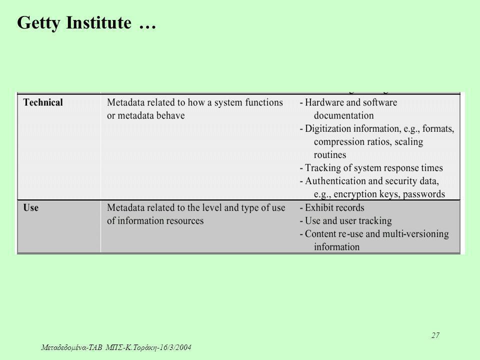 Μεταδεδομένα-ΤΑΒ ΜΠΣ-Κ.Τοράκη-16/3/2004 27 Getty Institute …