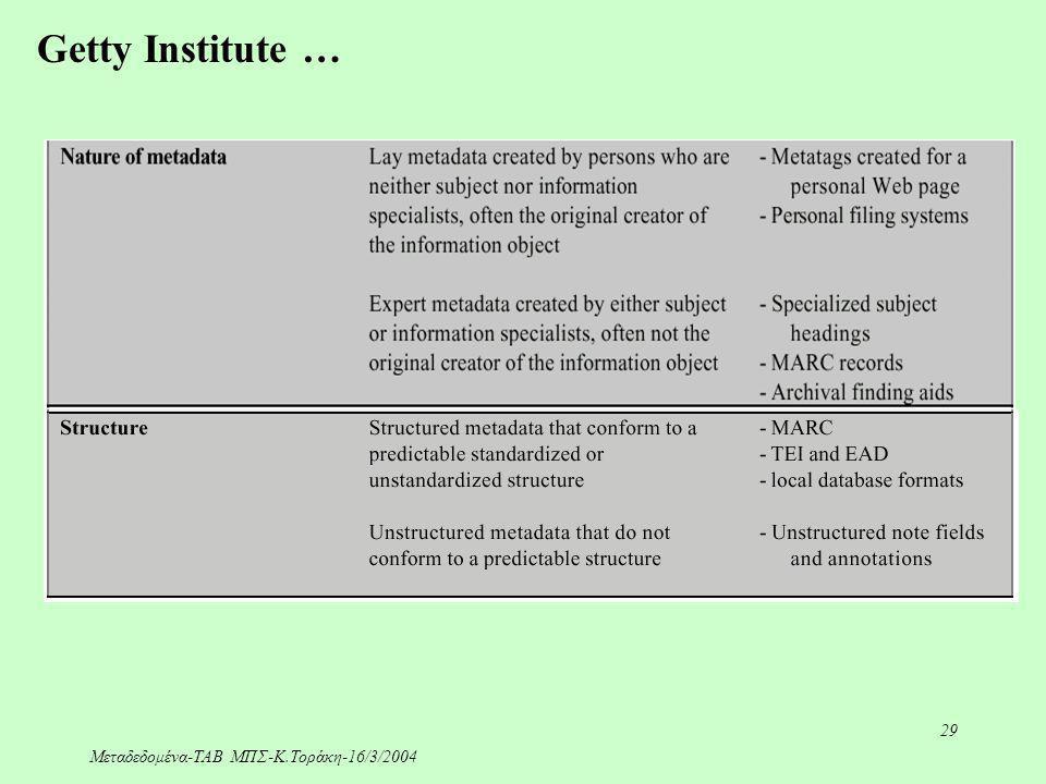 Μεταδεδομένα-ΤΑΒ ΜΠΣ-Κ.Τοράκη-16/3/2004 29 Getty Institute …