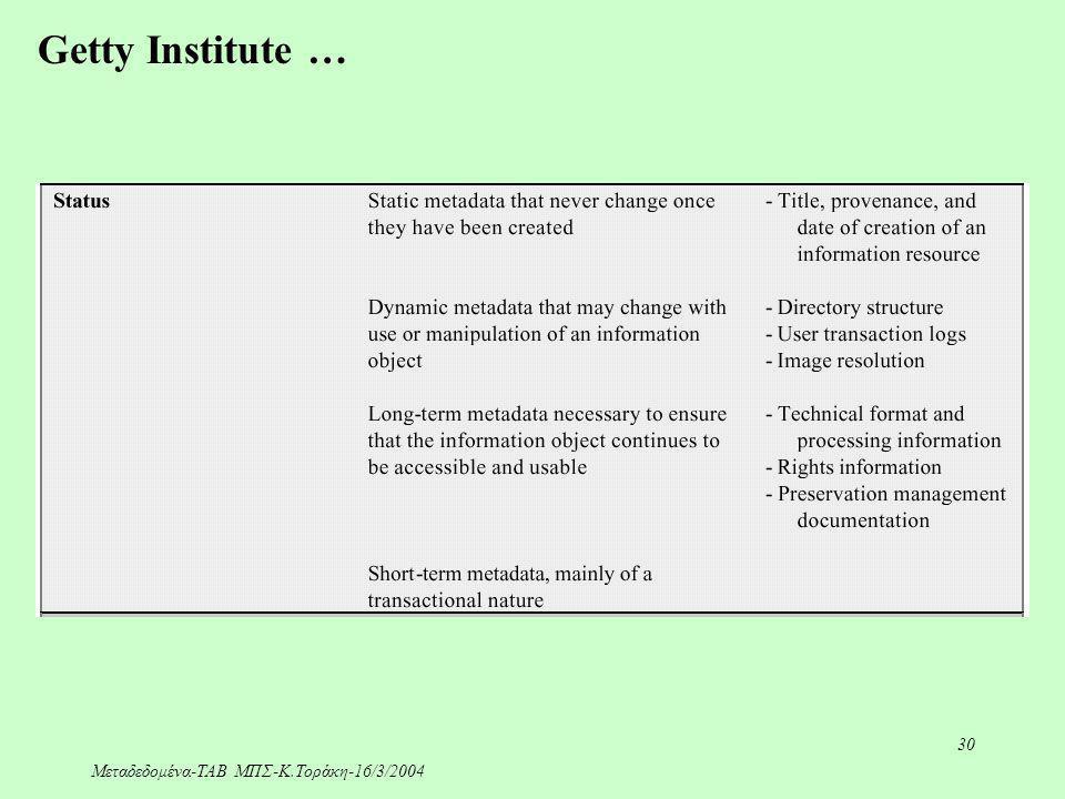 Μεταδεδομένα-ΤΑΒ ΜΠΣ-Κ.Τοράκη-16/3/2004 30 Getty Institute …
