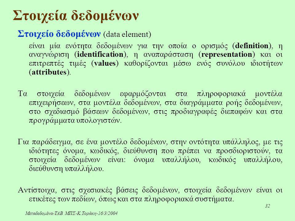 Μεταδεδομένα-ΤΑΒ ΜΠΣ-Κ.Τοράκη-16/3/2004 32 Στοιχεία δεδομένων Στοιχείο δεδομένων (data element) είναι μία ενότητα δεδομένων για την οποία ο ορισμός (d