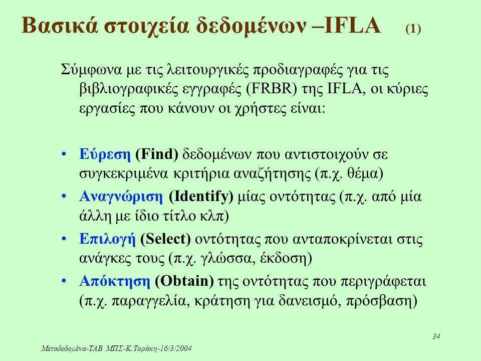 Μεταδεδομένα-ΤΑΒ ΜΠΣ-Κ.Τοράκη-16/3/2004 34 Βασικά στοιχεία δεδομένων –IFLA (1) Σύμφωνα με τις λειτουργικές προδιαγραφές για τις βιβλιογραφικές εγγραφέ