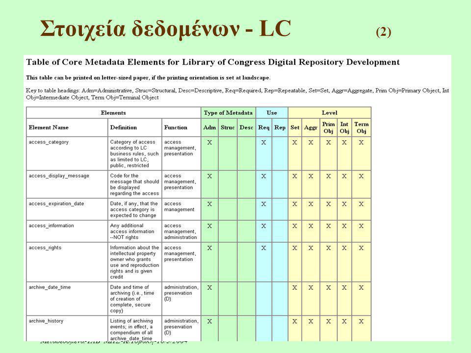 Μεταδεδομένα-ΤΑΒ ΜΠΣ-Κ.Τοράκη-16/3/2004 42 Στοιχεία δεδομένων - LC (2)