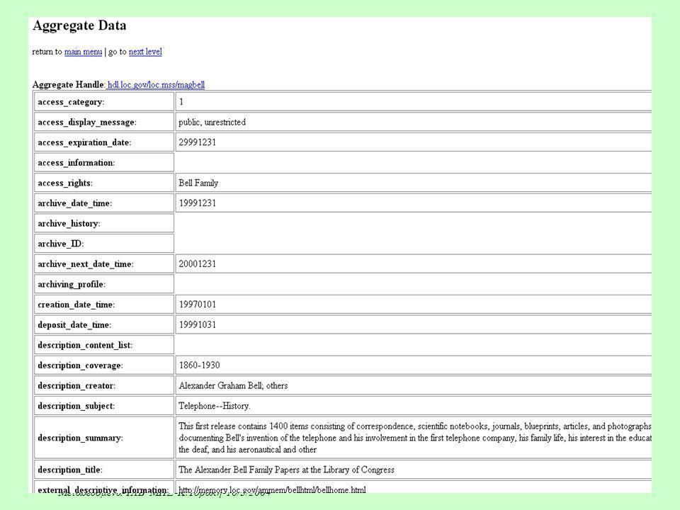 Μεταδεδομένα-ΤΑΒ ΜΠΣ-Κ.Τοράκη-16/3/2004 46