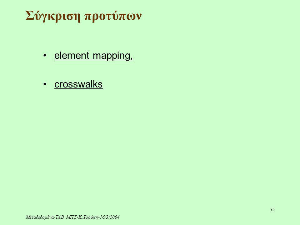 Μεταδεδομένα-ΤΑΒ ΜΠΣ-Κ.Τοράκη-16/3/2004 55 Σύγκριση προτύπων element mapping, crosswalks