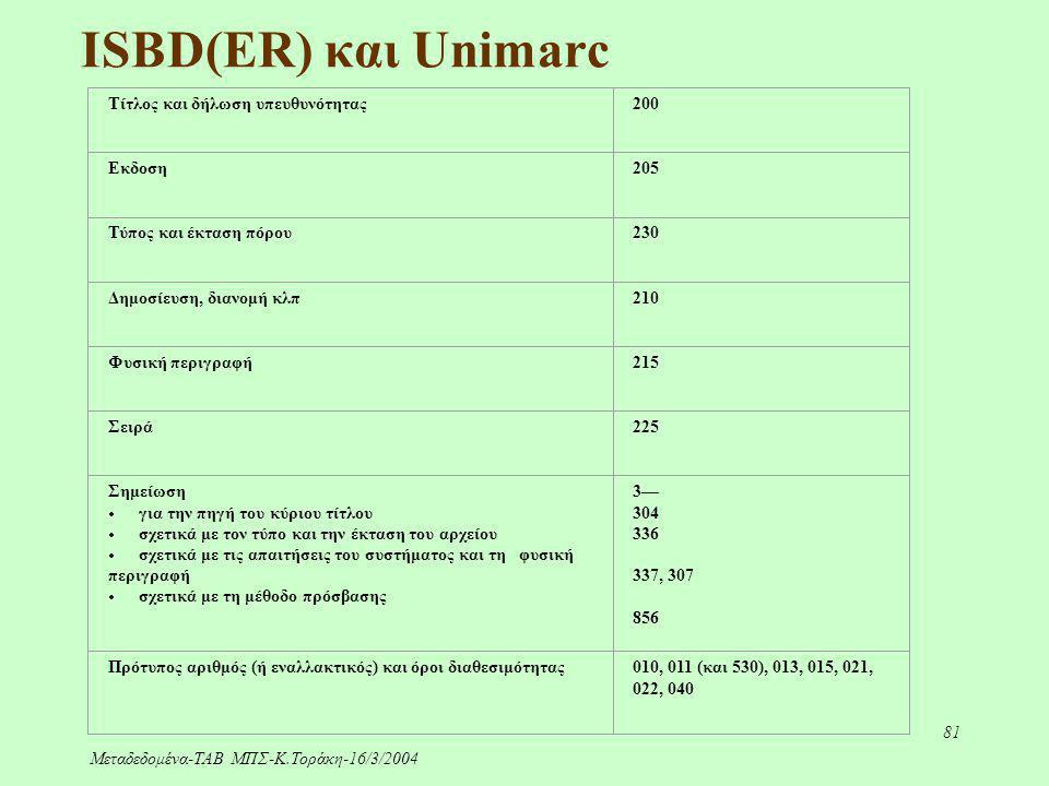 Μεταδεδομένα-ΤΑΒ ΜΠΣ-Κ.Τοράκη-16/3/2004 81 ISBD(ER) και Unimarc Τίτλος και δήλωση υπευθυνότητας200 Εκδοση205 Τύπος και έκταση πόρου230 Δημοσίευση, δια