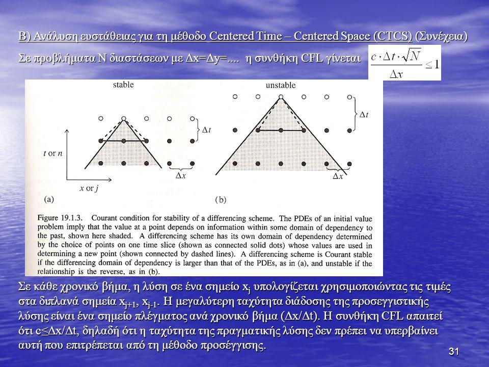 31 B) Ανάλυση ευστάθειας για τη μέθοδοCentered Time – Centered Space (CTCS) (Συνέχεια) B) Ανάλυση ευστάθειας για τη μέθοδο Centered Time – Centered Sp