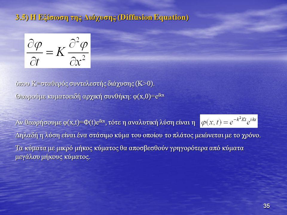 35 3.5) Η Εξίσωση της Διάχυσης (Diffusion Equation) όπου K=σταθερός συντελεστής διάχυσης (Κ>0). Θεωρούμε κυματοειδή αρχική συνθήκη: φ(x,0)=e ikx Αν θε