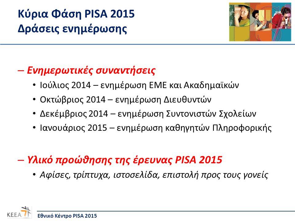 Κύρια Φάση PISA 2015 Δράσεις ενημέρωσης – Ενημερωτικές συναντήσεις Ιούλιος 2014 – ενημέρωση ΕΜΕ και Ακαδημαϊκών Οκτώβριος 2014 – ενημέρωση Διευθυντών Δεκέμβριος 2014 – ενημέρωση Συντονιστών Σχολείων Ιανουάριος 2015 – ενημέρωση καθηγητών Πληροφορικής – Υλικό προώθησης της έρευνας PISA 2015 Αφίσες, τρίπτυχα, ιστοσελίδα, επιστολή προς τους γονείς Εθνικό Κέντρο PISA 2015