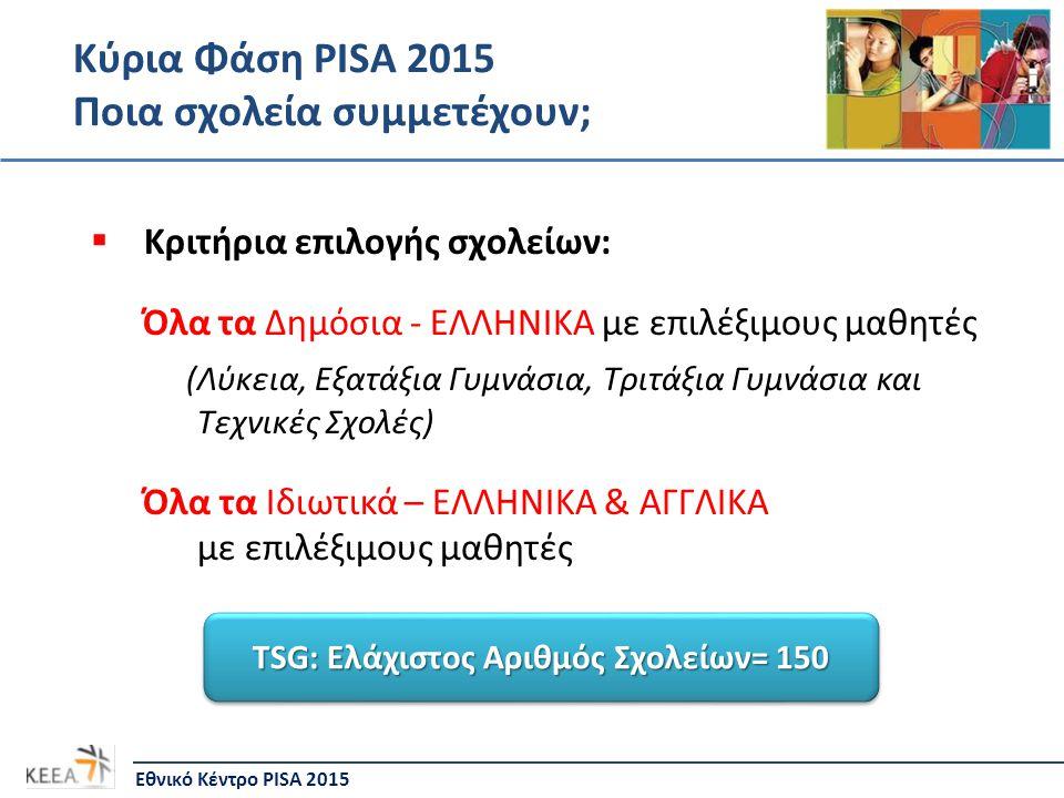 Κύρια Φάση PISA 2015 Ποια σχολεία συμμετέχουν; Εθνικό Κέντρο PISA 2015  Κριτήρια επιλογής σχολείων: Όλα τα Δημόσια - ΕΛΛΗΝΙΚΑ με επιλέξιμους μαθητές (Λύκεια, Εξατάξια Γυμνάσια, Τριτάξια Γυμνάσια και Τεχνικές Σχολές) Όλα τα Ιδιωτικά – ΕΛΛΗΝΙΚΑ & ΑΓΓΛΙΚΑ με επιλέξιμους μαθητές TSG: Ελάχιστος Αριθμός Σχολείων= 150
