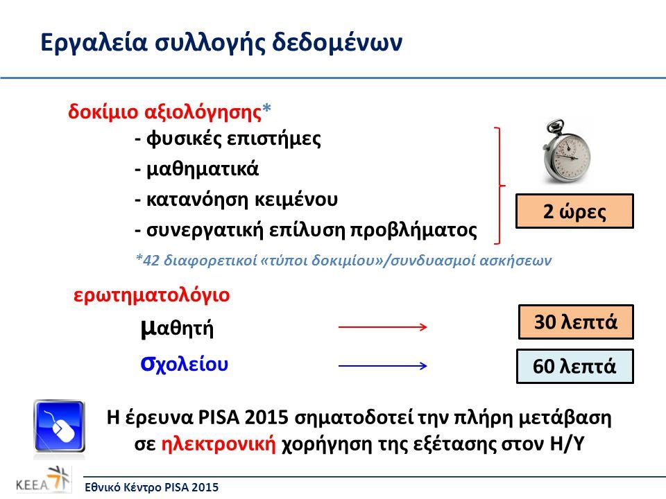 Εργαλεία συλλογής δεδομένων Εθνικό Κέντρο PISA 2015 δοκίμιο αξιολόγησης* - φυσικές επιστήμες - μαθηματικά - κατανόηση κειμένου - συνεργατική επίλυση προβλήματος *42 διαφορετικοί «τύποι δοκιμίου»/συνδυασμοί ασκήσεων ερωτηματολόγιο μ αθητή σ χολείου 2 ώρες 30 λεπτά 60 λεπτά Η έρευνα PISA 2015 σηματοδοτεί την πλήρη μετάβαση σε ηλεκτρονική χορήγηση της εξέτασης στον Η/Υ