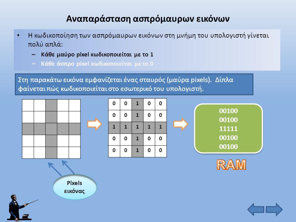Σύστημα κωδικοποίησης ASCII και UNICODE Το σύστημα που έχει επικρατήσει για την κωδικοποίηση των χαρακτήρων είναι το ASCII ( A merican S tandard C ode