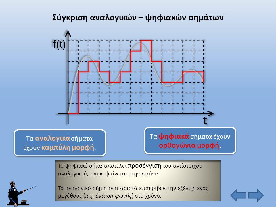 Σύγκριση αναλογικών – ψηφιακών σημάτων Τα αναλογικά σήματα έχουν καμπύλη μορφή.