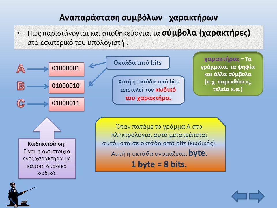 Αναπαράσταση συμβόλων - χαρακτήρων Πώς παριστάνονται και αποθηκεύονται τα σύμβολα (χαρακτήρες) στο εσωτερικό του υπολογιστή ; χαρακτήρα ς = Τα γράμματα, τα ψηφία και άλλα σύμβολα (π.χ.