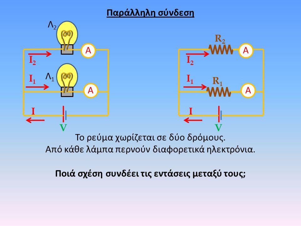 Παράλληλη σύνδεση Λ1Λ1 Λ2Λ2 R1R1 R2R2 VV Το ρεύμα χωρίζεται σε δύο δρόμους. Από κάθε λάμπα περνούν διαφορετικά ηλεκτρόνια. Ποιά σχέση συνδέει τις εντά
