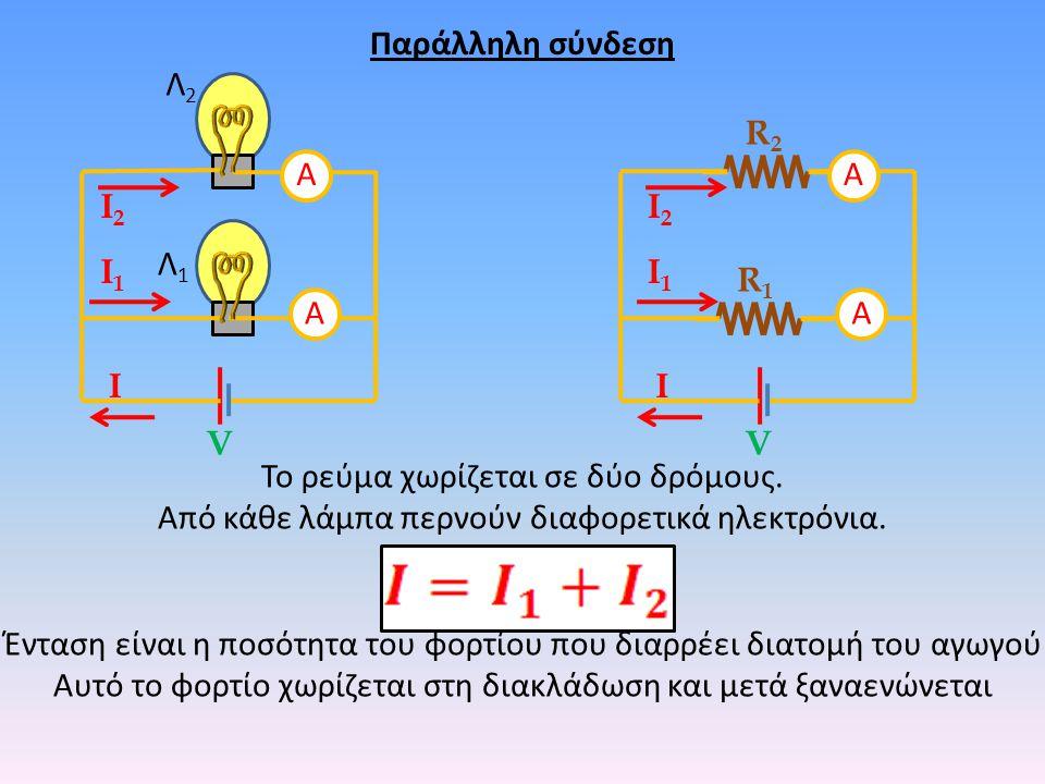 Παράλληλη σύνδεση Λ1Λ1 Λ2Λ2 R1R1 R2R2 VV Το ρεύμα χωρίζεται σε δύο δρόμους. Από κάθε λάμπα περνούν διαφορετικά ηλεκτρόνια. Ένταση είναι η ποσότητα του